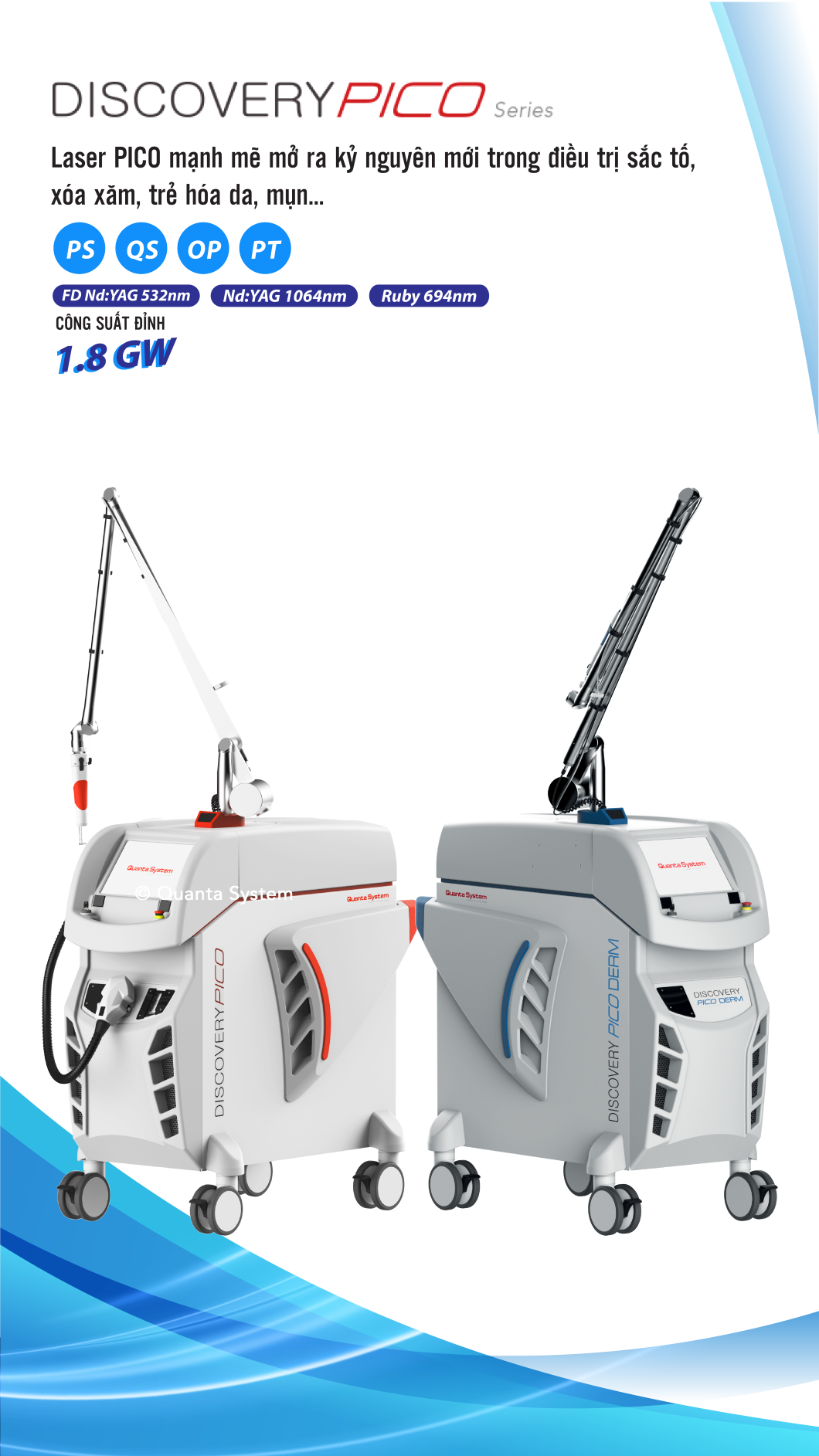 banner laser discovery pico mobile